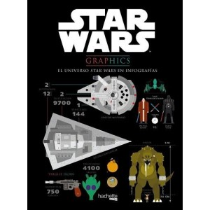 STAR WARS GRAPHICS. EL UNIVERSO STAR WARS EN INFOGRAFIAS